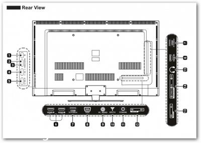 SE39UY04 4K LED TV manual in PDF format