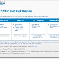 2013 Chase 5% Cash Back Credit Card Calendar
