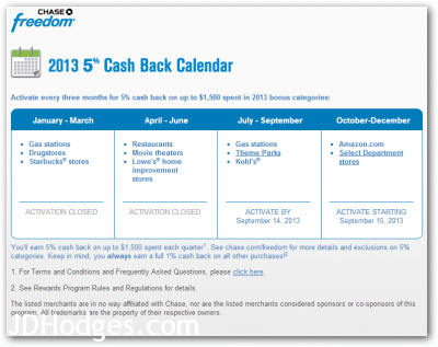 2013 Chase 5% Cash Back Credit Card Calendar