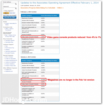 Annotated screenshot showing the Amazon affiliate program changes as of Feb 1st