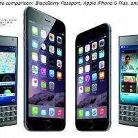 blackberry passport size comparison iphone 6 iphone 6 plus
