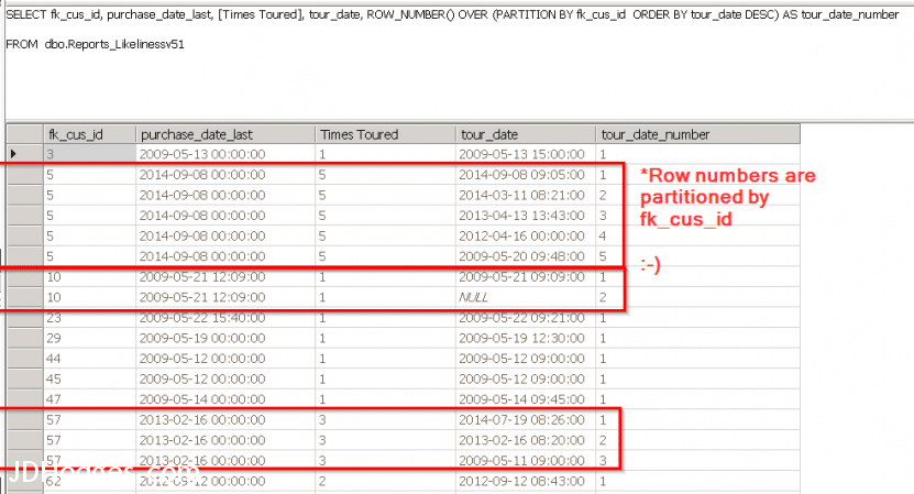 Shows the records with their new ROW_NUMBERs added and partitioned