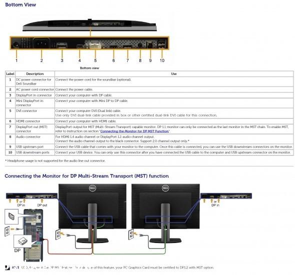 DisplayPort Daisy-Chaining Setup Diagram