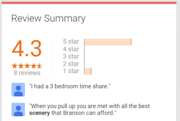 Google Review Rating 4.3 out of 5