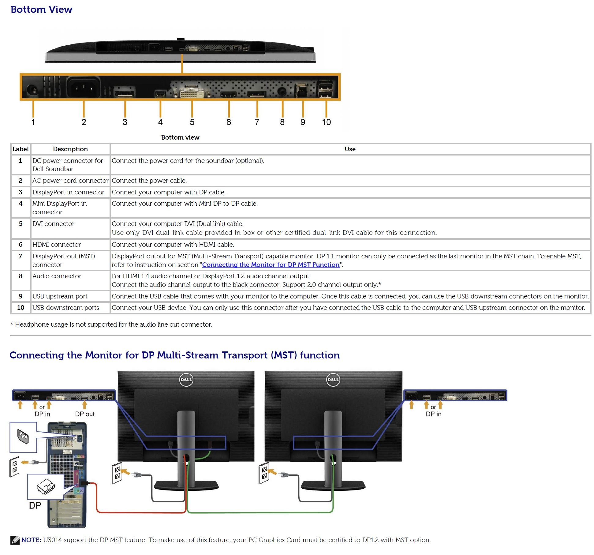 Daisy Chain Displayport Diagram Free Download Wiring Wire Utilitech 3 10gpm 1 2 Hp Submersible Well Pump And Control Box Dell U3014 Chaining Setup Rh Jdhodges Com